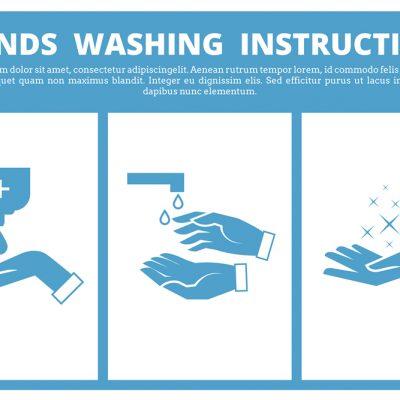 Signs Food Hygiene & Safety